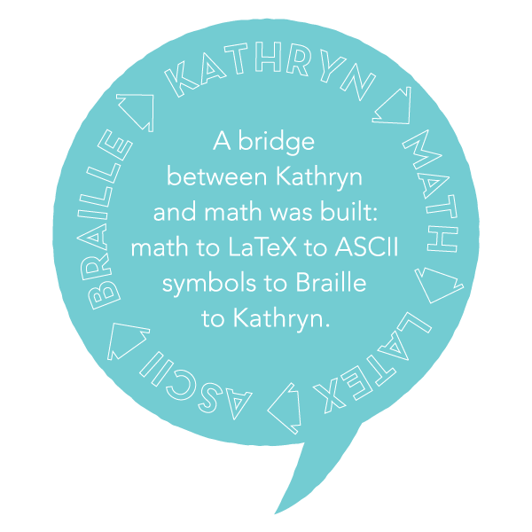 The bridge between Kathryn and math.